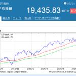 【考察】実態などなく終わりの始まり、日経平均2万円大幅割れ597円安(8月22日)