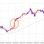 今、為替&株価が暴落している理由・原因は実はアレ