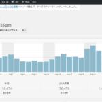 【日記独り言5】サイト開設約1年、月間80万PV突破